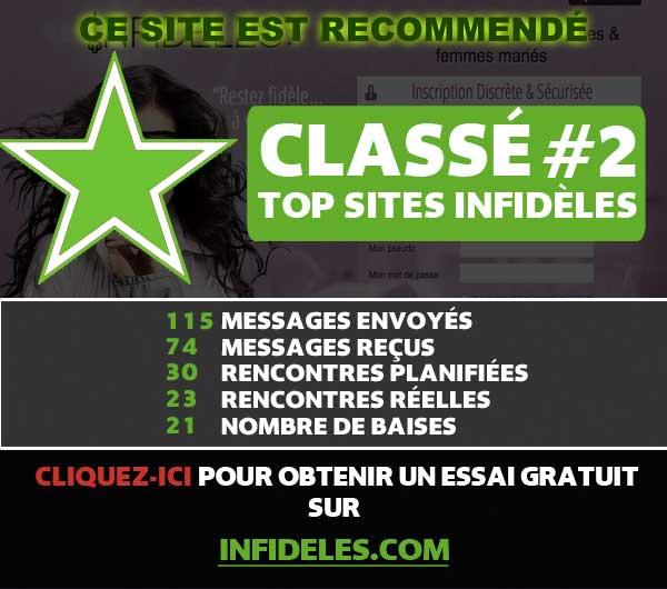 Analyse sur Infideles.com